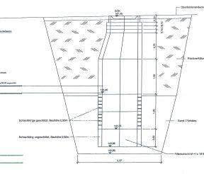 Schacht Entwässerung Baugutachten